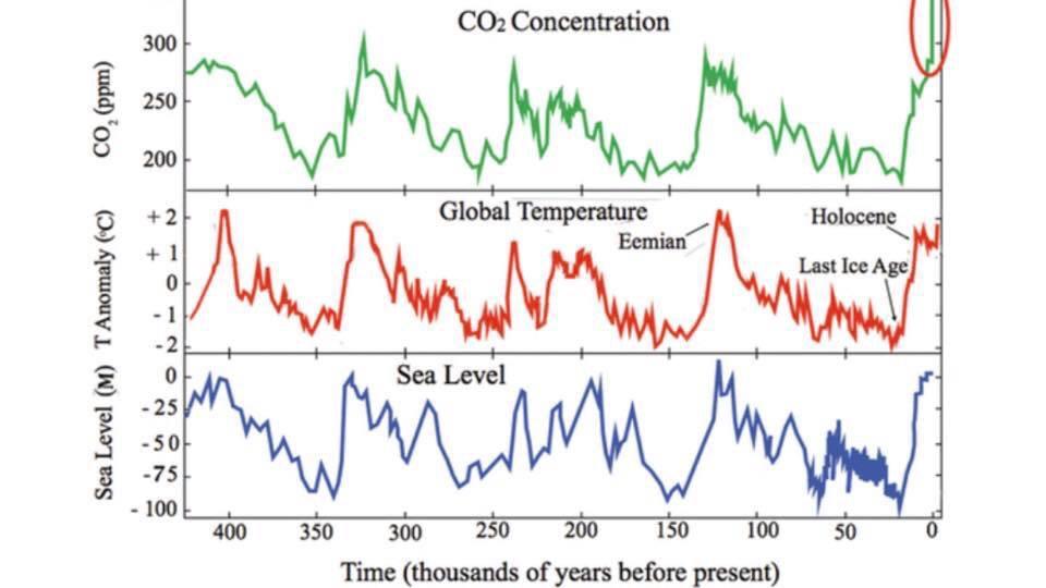 Harvard chemist: Permafrost N2O levels 12 times higher than